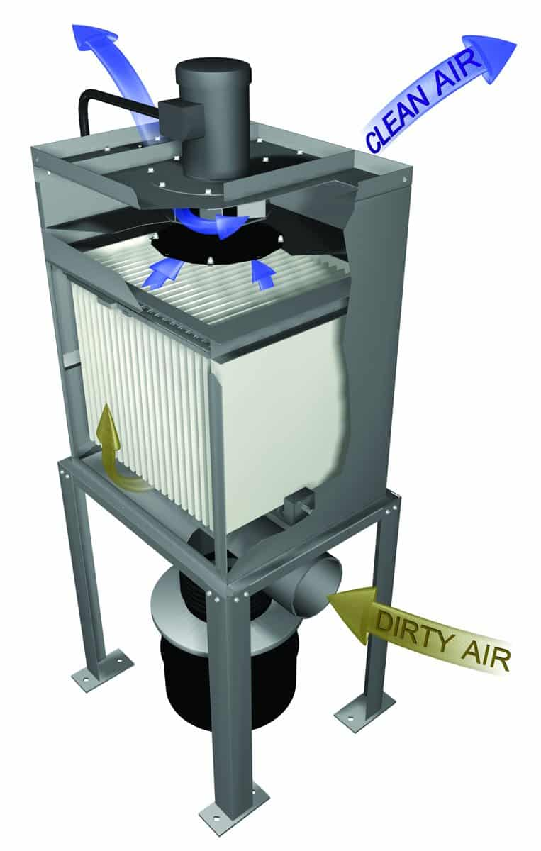 Envelope Shaker Systems Wynn Environmental
